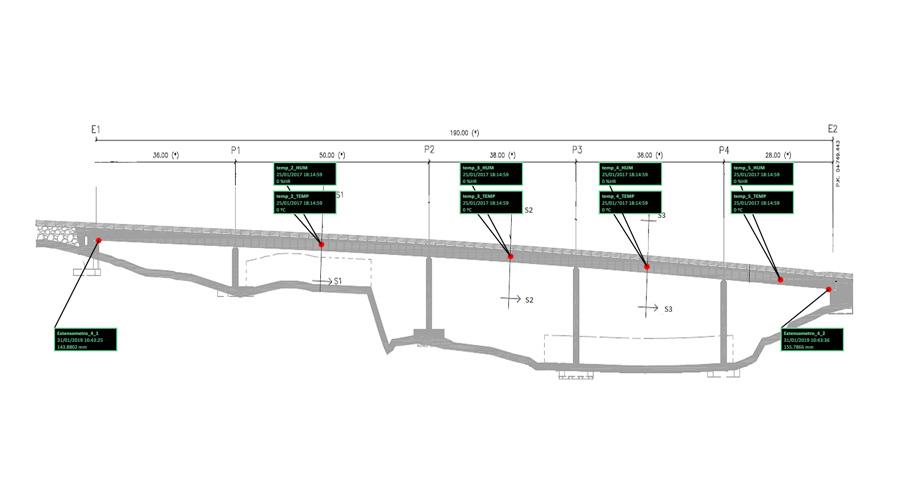 Instrumentación de las estructuras de la variante de Ermua - 5