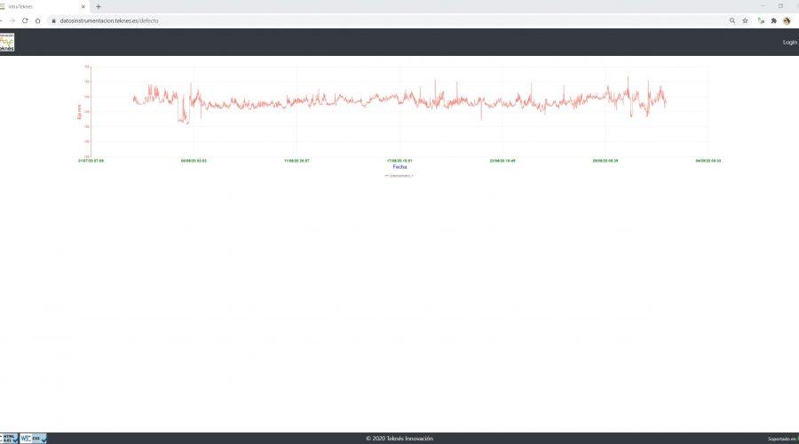 APP y WEB de instrumentación - 1