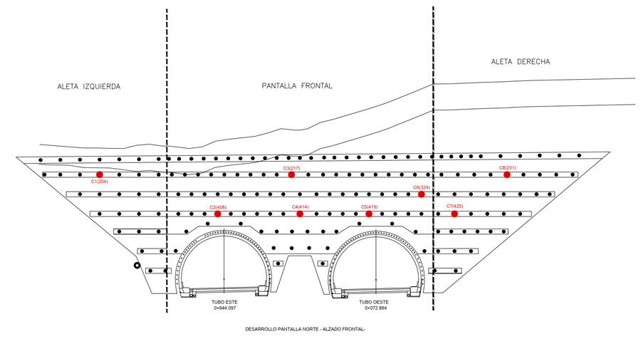 Control geotécnico de los túneles de Ermua - 2