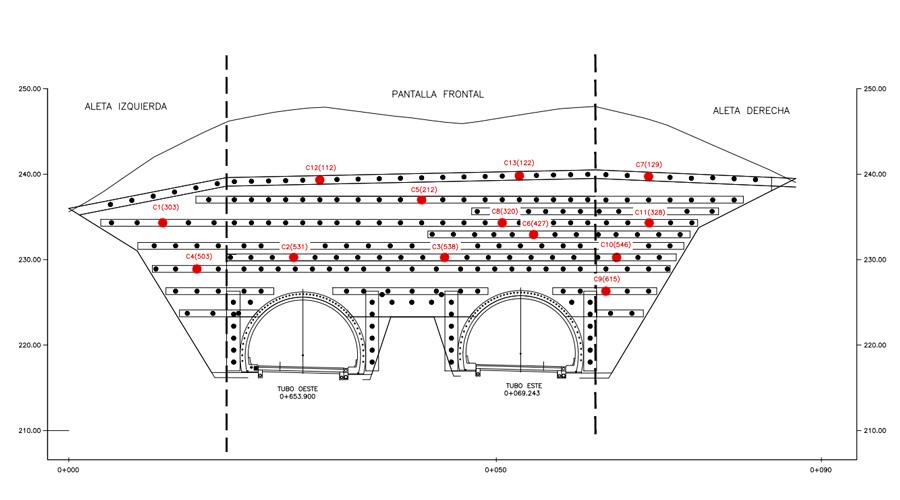 Control geotécnico de los túneles de Ermua - 1
